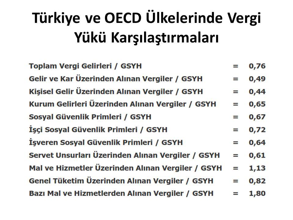 Türkiye ve OECD Ülkelerinde Vergi Yükü Karşılaştırmaları