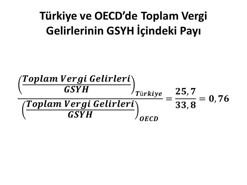 Türkiye ve OECD'de Toplam Vergi Gelirlerinin GSYH İçindeki Payı