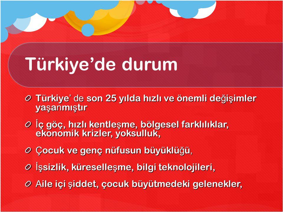Türkiye'de durum Türkiye' de son 25 yılda hızlı ve önemli değişimler yaşanmıştır.