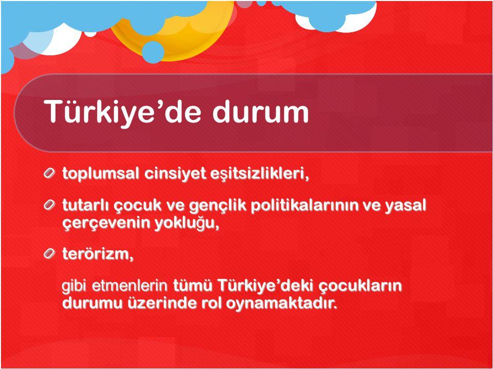 Türkiye'de durum toplumsal cinsiyet eşitsizlikleri,