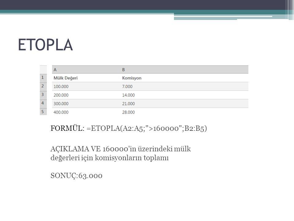 ETOPLA FORMÜL: =ETOPLA(A2:A5; >160000 ;B2:B5)