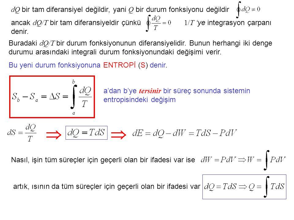 dQ bir tam diferansiyel değildir, yani Q bir durum fonksiyonu değildir