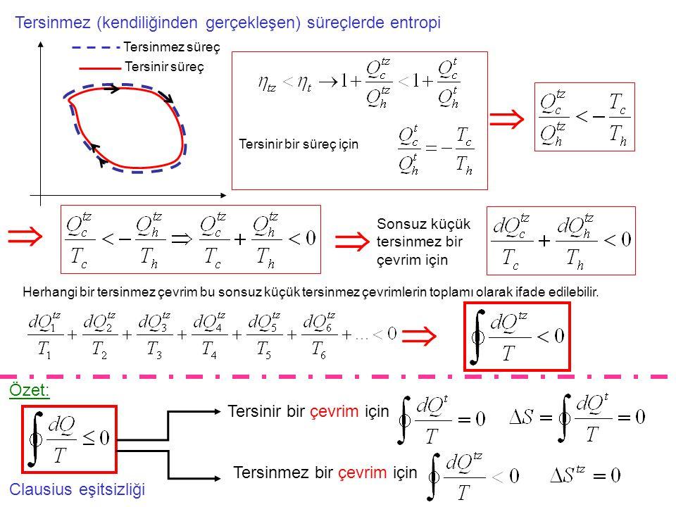     Tersinmez (kendiliğinden gerçekleşen) süreçlerde entropi Özet: