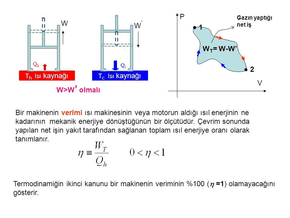 ● 1 ● 2 WT= W-W' P V Th Isı kaynağı W Tc Isı kaynağı W' W>W' olmalı