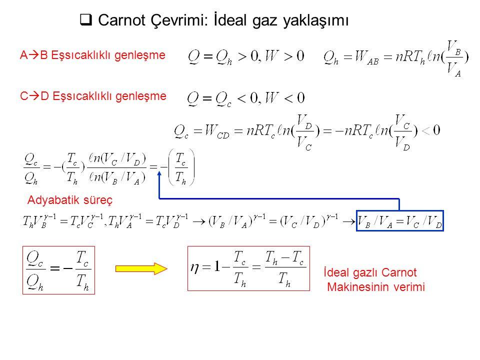 Carnot Çevrimi: İdeal gaz yaklaşımı