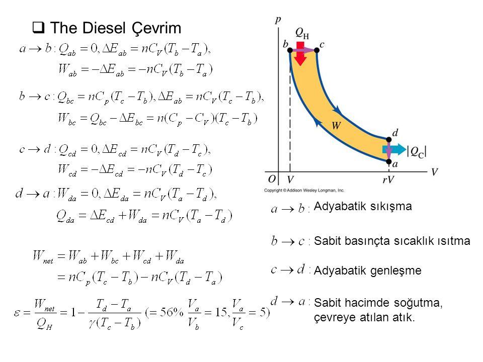 The Diesel Çevrim Adyabatik sıkışma Sabit basınçta sıcaklık ısıtma
