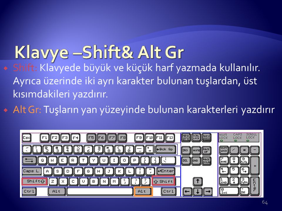 Klavye –Shift& Alt Gr