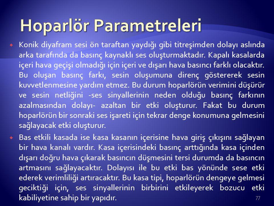 Hoparlör Parametreleri