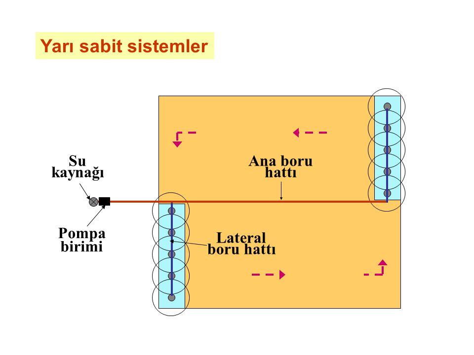 Yarı sabit sistemler Su kaynağı Pompa birimi Ana boru hattı Lateral