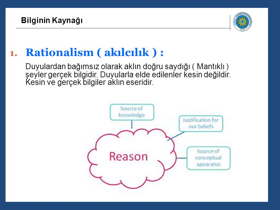 Rationalism ( akılcılık ) :