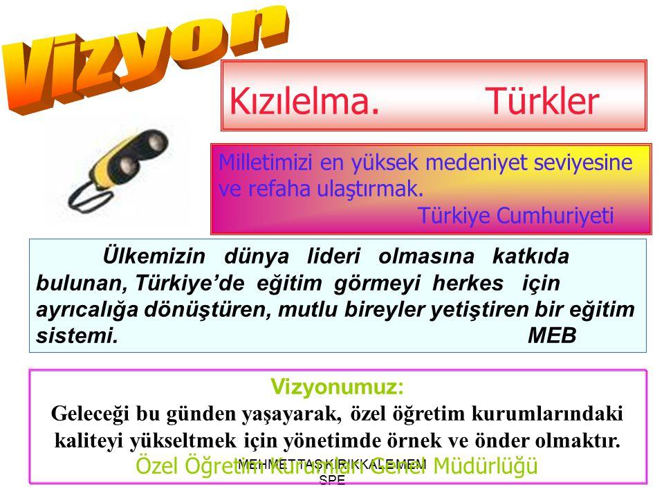 Kızılelma. Türkler Vizyon