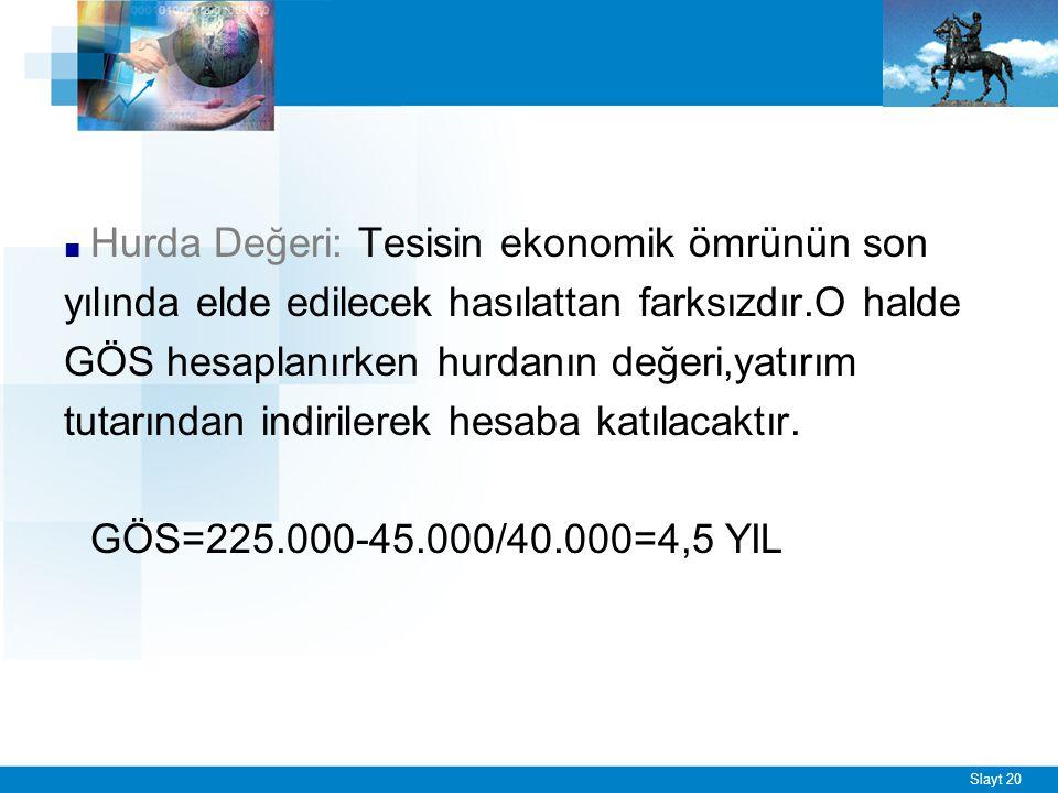 ÖRNEK - 3