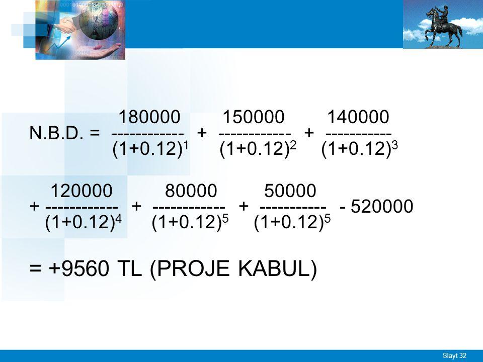 ÖRNEK - 3 Kurulum dönemi bir yıldan fazla olan yatırım projelerinde NBD. yöntemi; Yatırım Tutarı (Dönem Sonu): 2.000.000 TL.