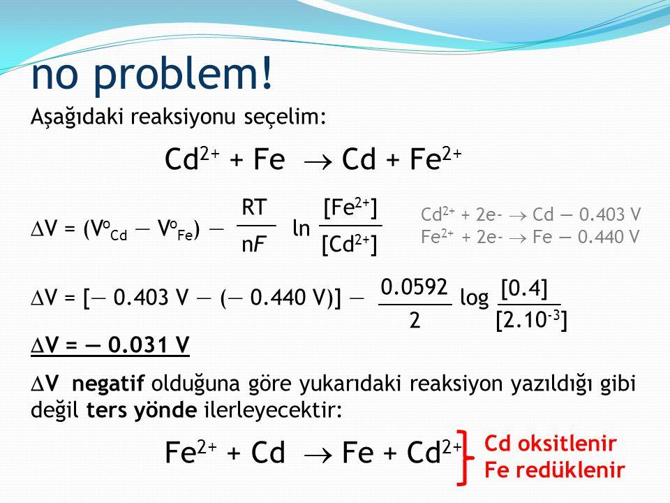 no problem! Cd2+ + Fe  Cd + Fe2+ Fe2+ + Cd  Fe + Cd2+