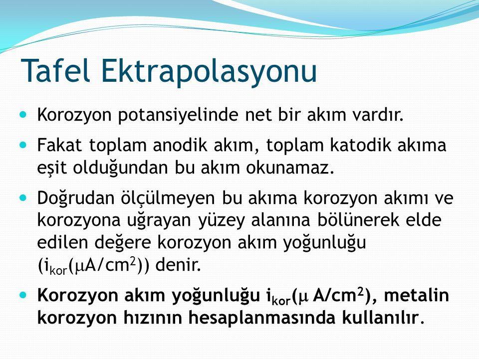Tafel Ektrapolasyonu Korozyon potansiyelinde net bir akım vardır.