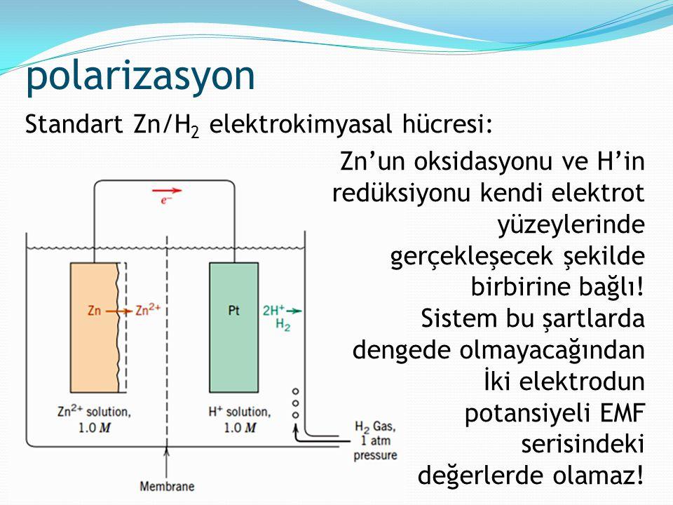 polarizasyon Standart Zn/H2 elektrokimyasal hücresi: