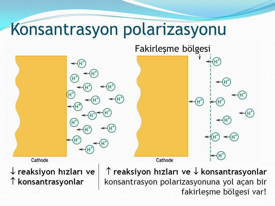 Konsantrasyon polarizasyonu