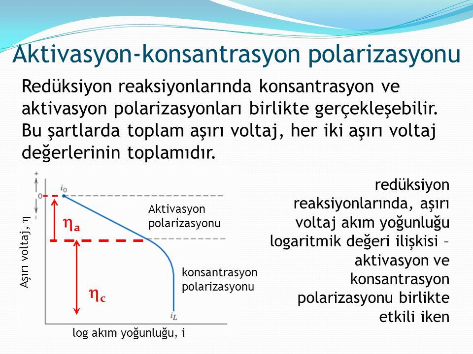 Aktivasyon-konsantrasyon polarizasyonu