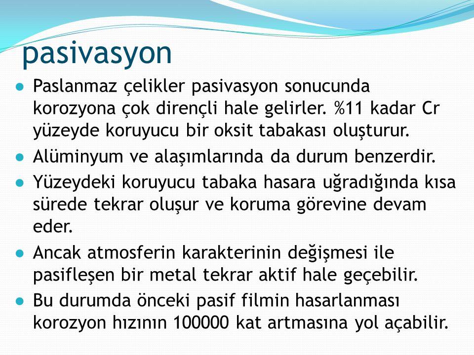 pasivasyon