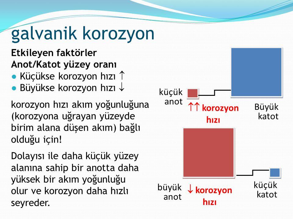 galvanik korozyon Etkileyen faktörler Anot/Katot yüzey oranı