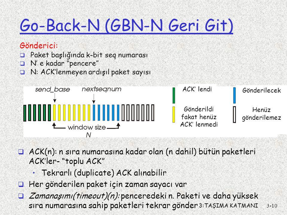 Go-Back-N (GBN-N Geri Git)