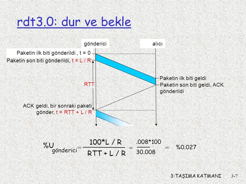 rdt3.0: dur ve bekle 100*L / R %U = = = RTT + L / R .008*100 %0.027