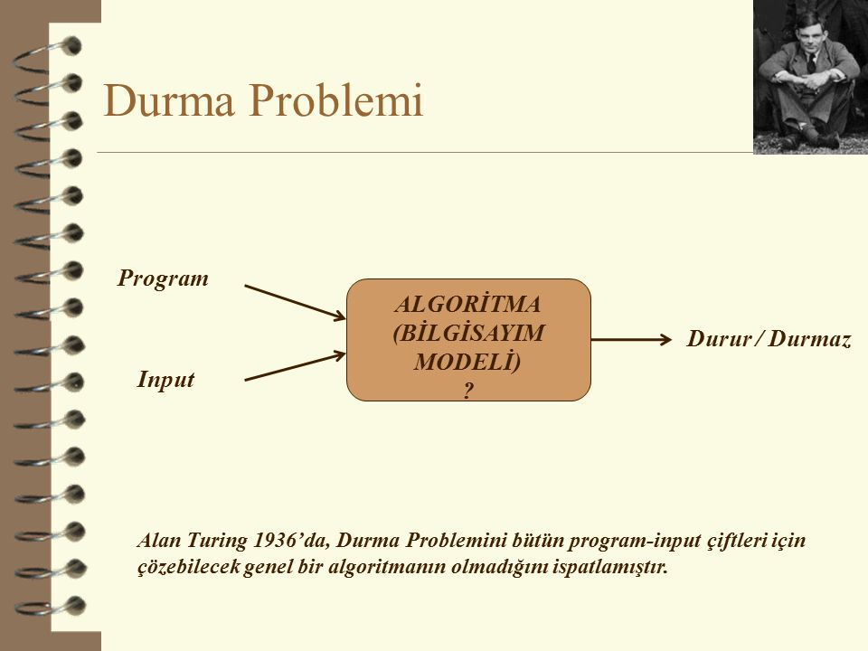 Durma Problemi Program ALGORİTMA (BİLGİSAYIM MODELİ) Durur / Durmaz