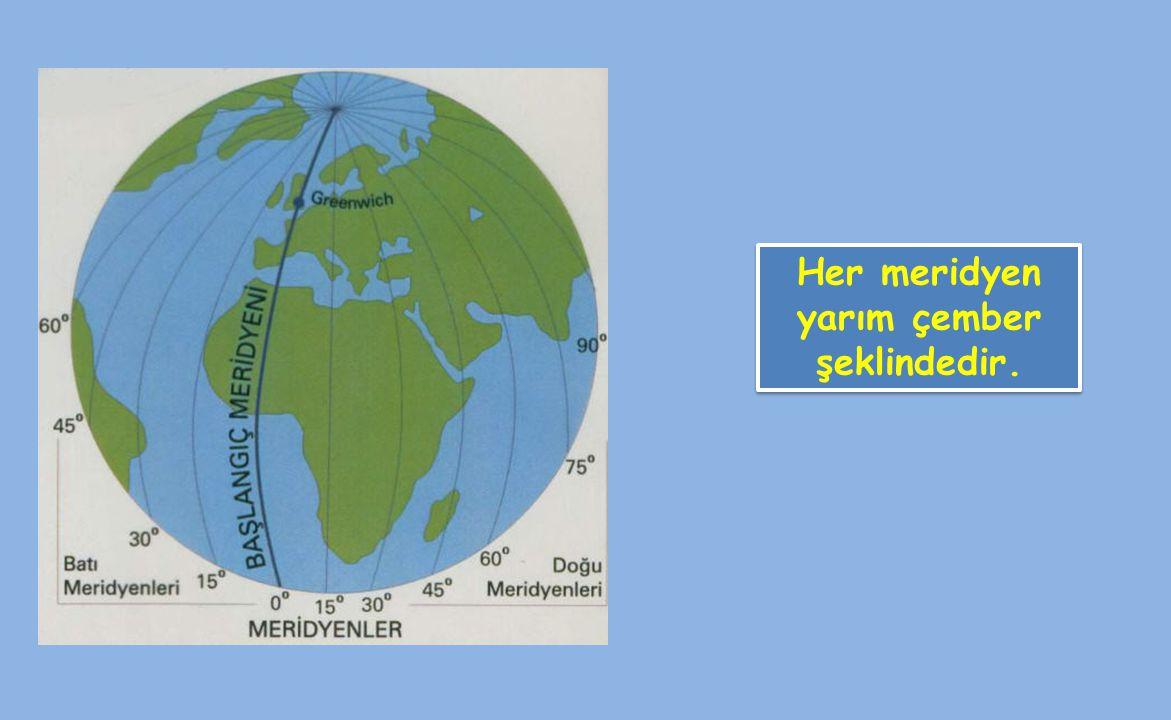 Her meridyen yarım çember şeklindedir.