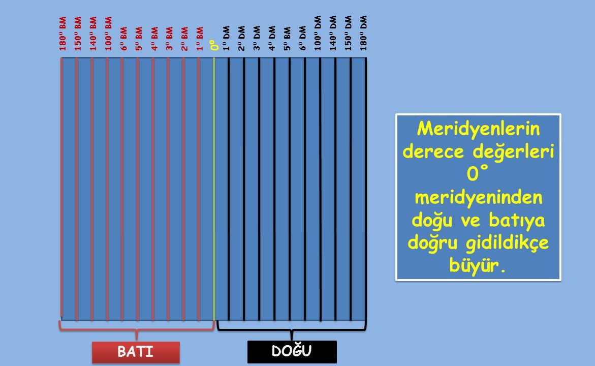 180⁰ BM 150⁰ BM. 140⁰ BM. 100⁰ BM. 6⁰ BM. 5⁰ BM. 4⁰ BM. 3⁰ BM. 2⁰ BM. 1⁰ DM. 2⁰ DM. 3⁰ DM.
