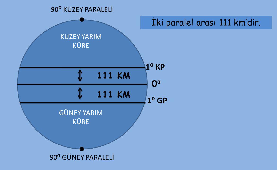 İki paralel arası 111 km'dir.