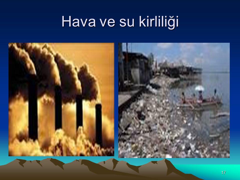 Hava ve su kirliliği