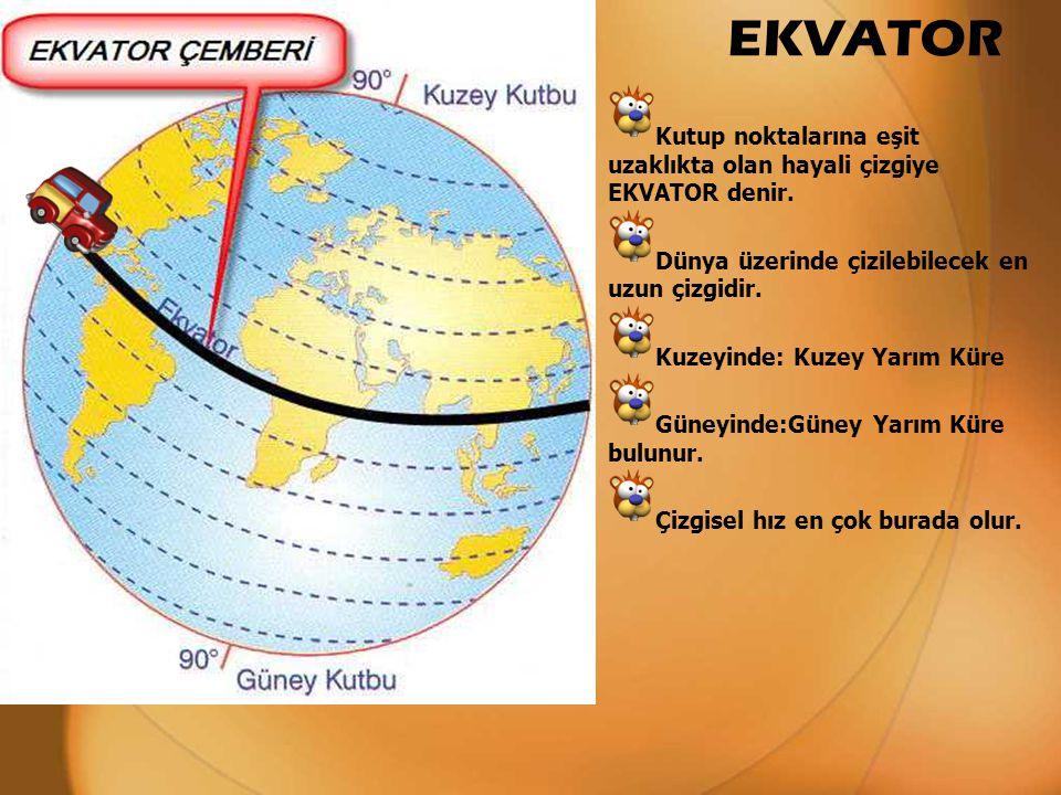 EKVATOR Kutup noktalarına eşit uzaklıkta olan hayali çizgiye EKVATOR denir. Dünya üzerinde çizilebilecek en uzun çizgidir.