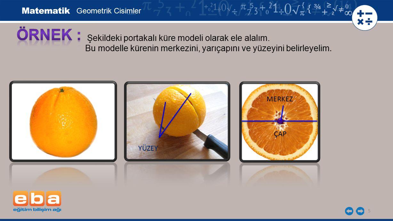ÖRNEK : Şekildeki portakalı küre modeli olarak ele alalım.