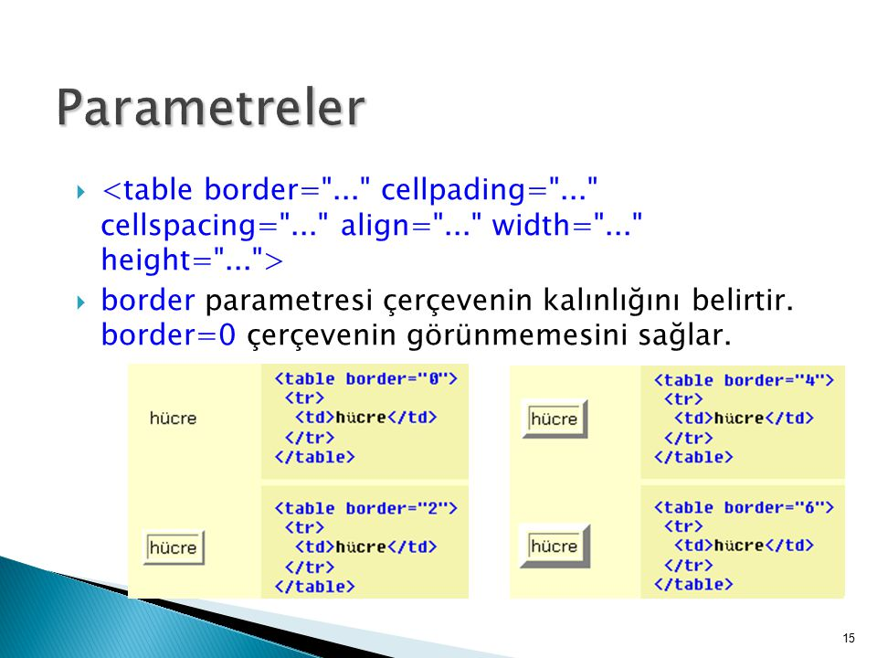 Ler html ppt indir for Html table border width