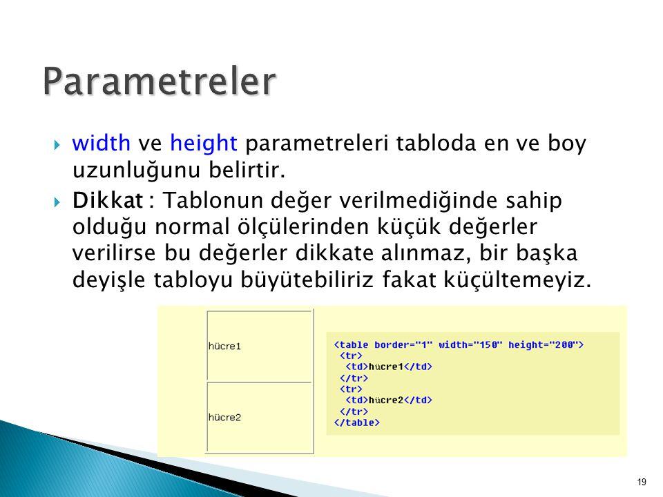 Parametreler width ve height parametreleri tabloda en ve boy uzunluğunu belirtir.