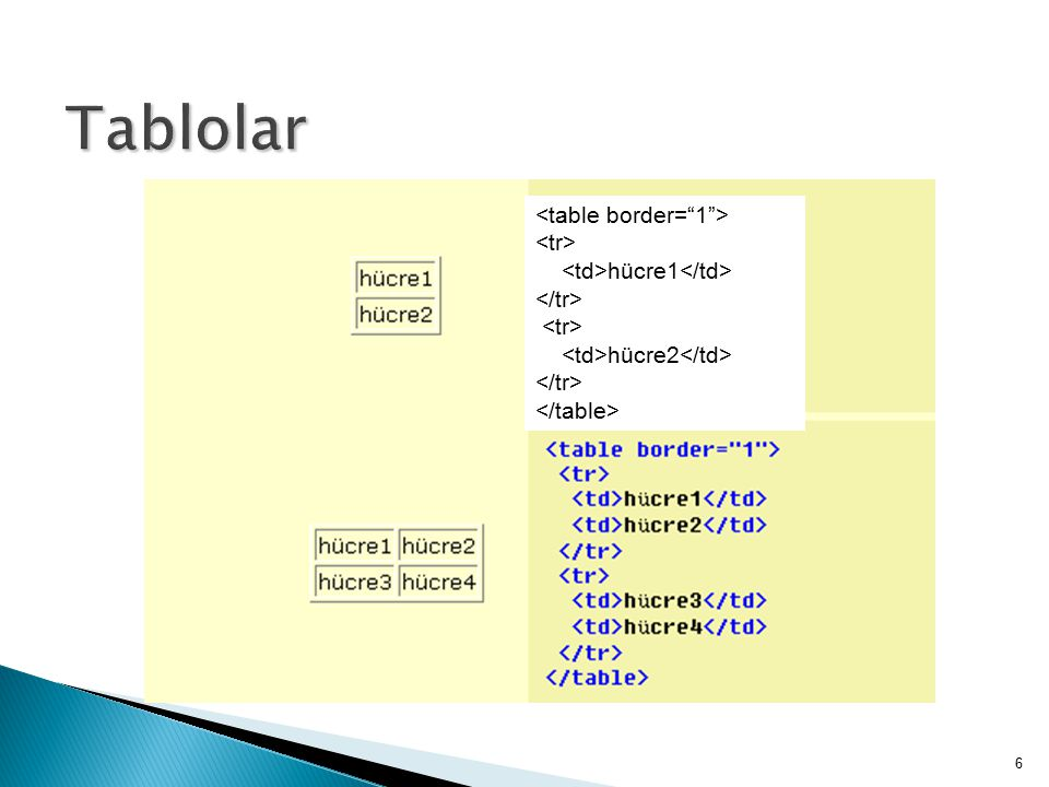 Tablolar <table border= 1 > <tr> <td>hücre1</td> </tr> <tr> <td>hücre2</td> </tr> </table>