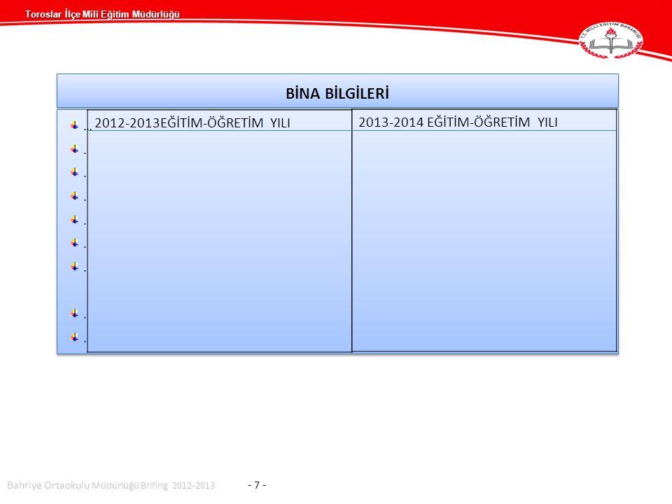BİNA BİLGİLERİ 2013-2014 EĞİTİM-ÖĞRETİM YILI