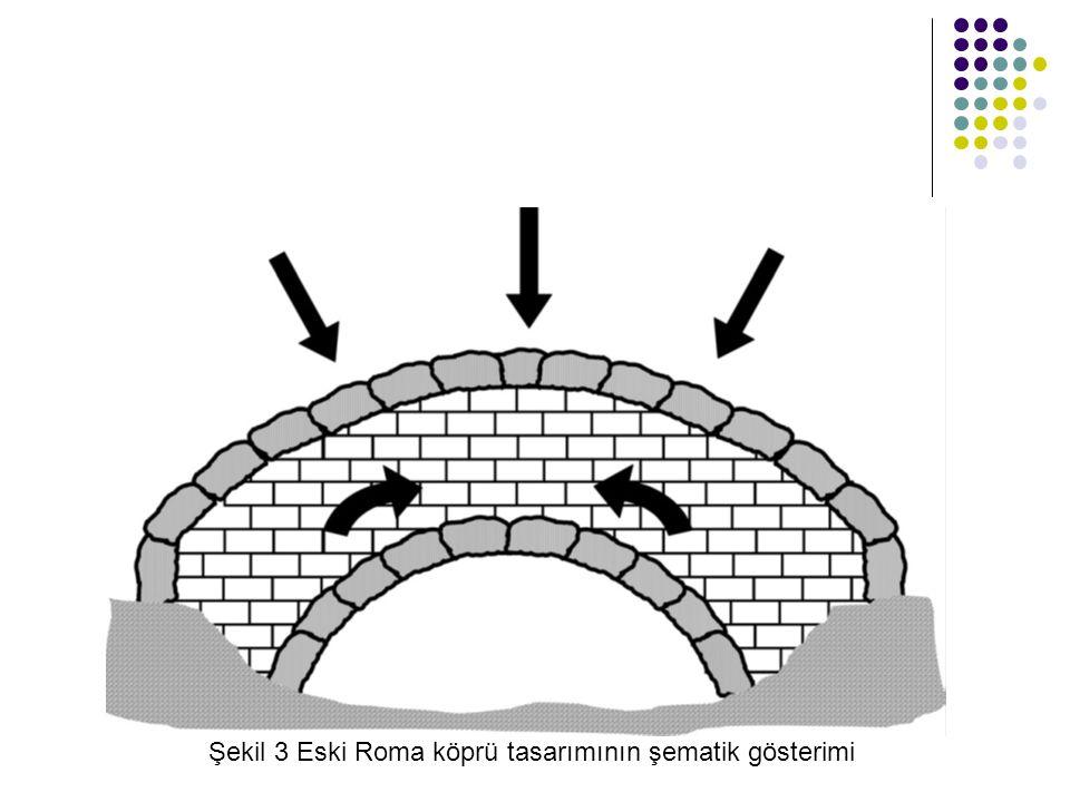 Şekil 3 Eski Roma köprü tasarımının şematik gösterimi