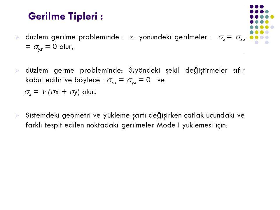 Gerilme Tipleri : düzlem gerilme probleminde : z- yönündeki gerilmeler : z = xz = yz = 0 olur,