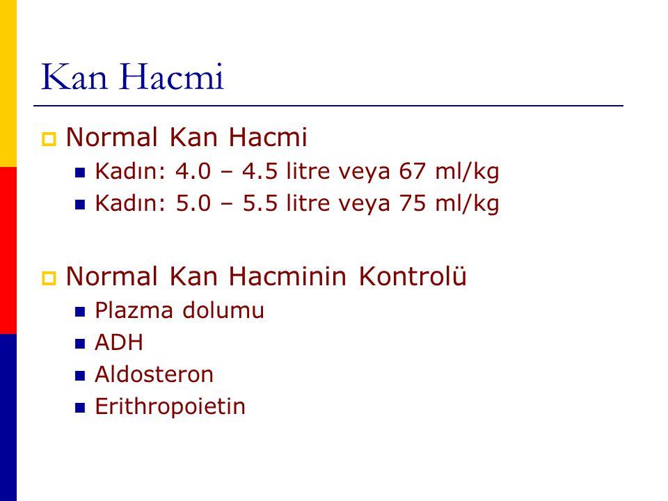 Kan Hacmi Normal Kan Hacmi Normal Kan Hacminin Kontrolü