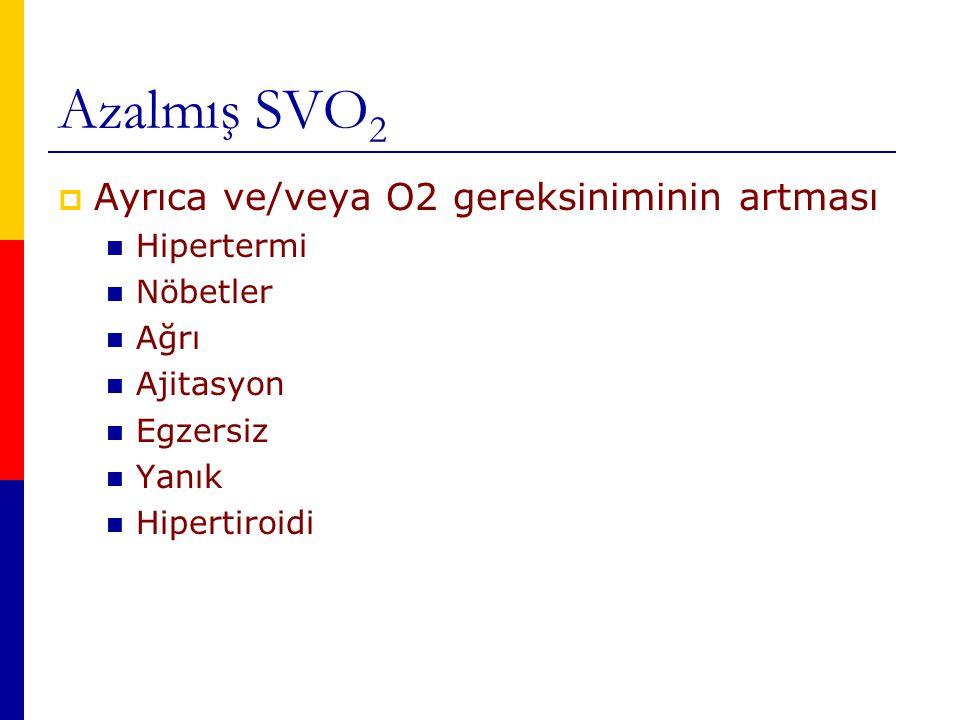 Azalmış SVO2 Ayrıca ve/veya O2 gereksiniminin artması Hipertermi