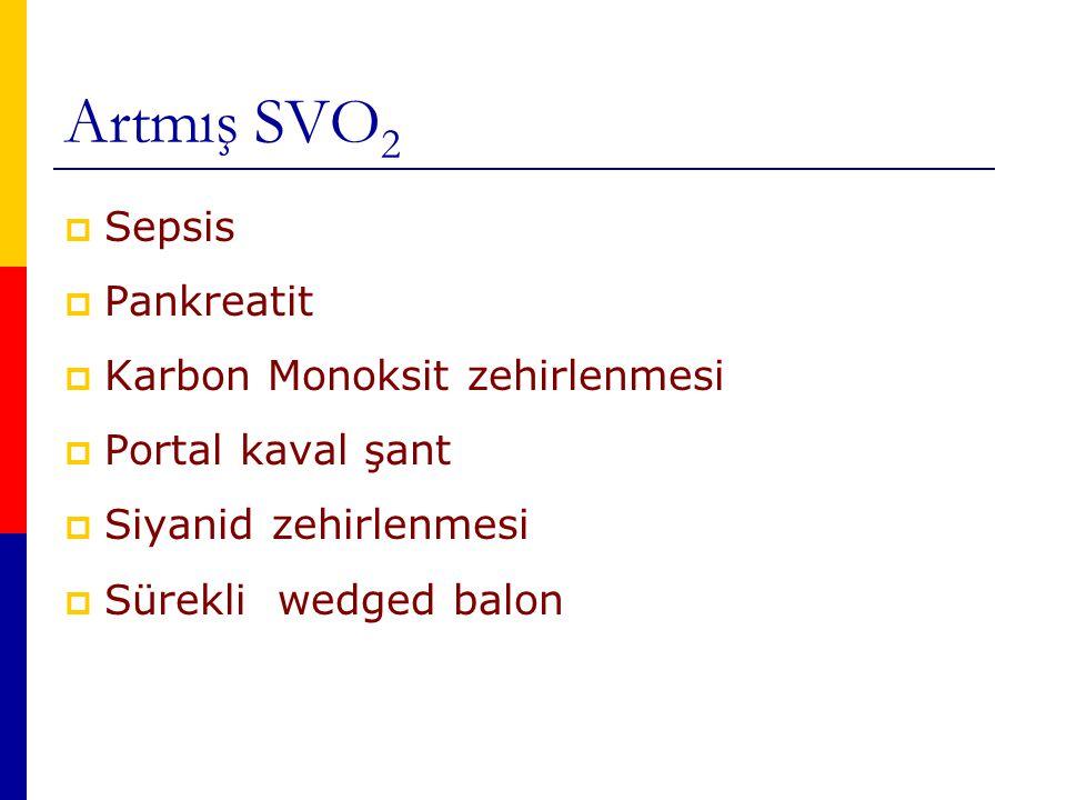 Artmış SVO2 Sepsis Pankreatit Karbon Monoksit zehirlenmesi