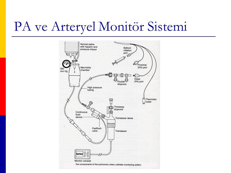 PA ve Arteryel Monitör Sistemi