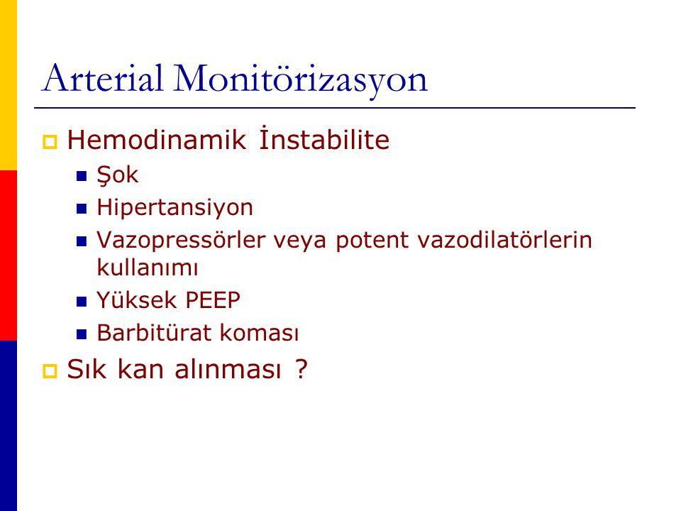 Arterial Monitörizasyon