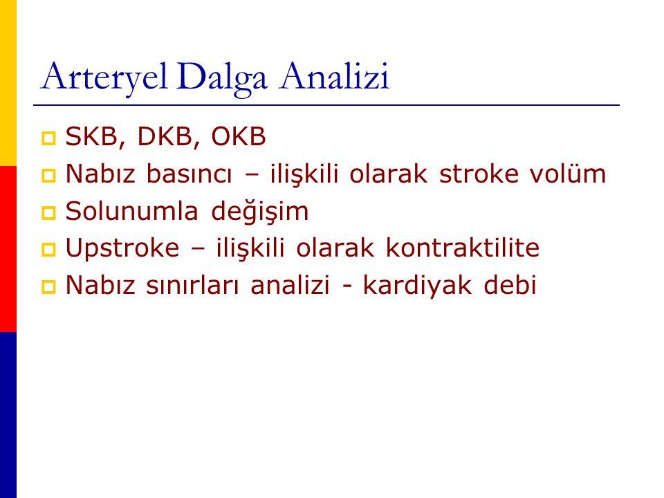 Arteryel Dalga Analizi