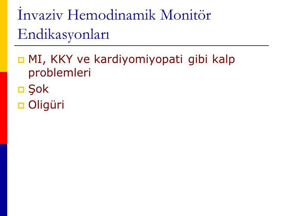 İnvaziv Hemodinamik Monitör Endikasyonları
