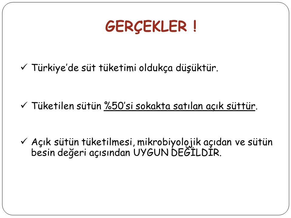 GERÇEKLER ! Türkiye'de süt tüketimi oldukça düşüktür.