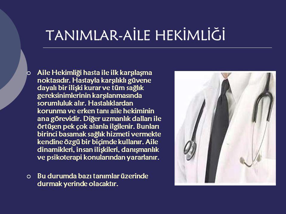 TANIMLAR-AİLE HEKİMLİĞİ