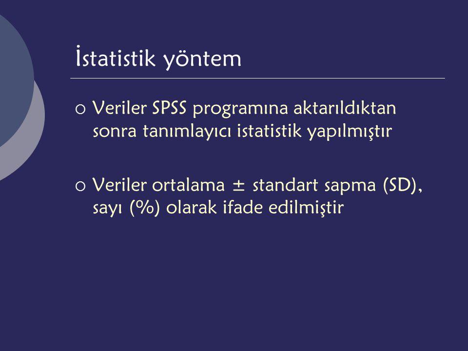 İstatistik yöntem Veriler SPSS programına aktarıldıktan sonra tanımlayıcı istatistik yapılmıştır.