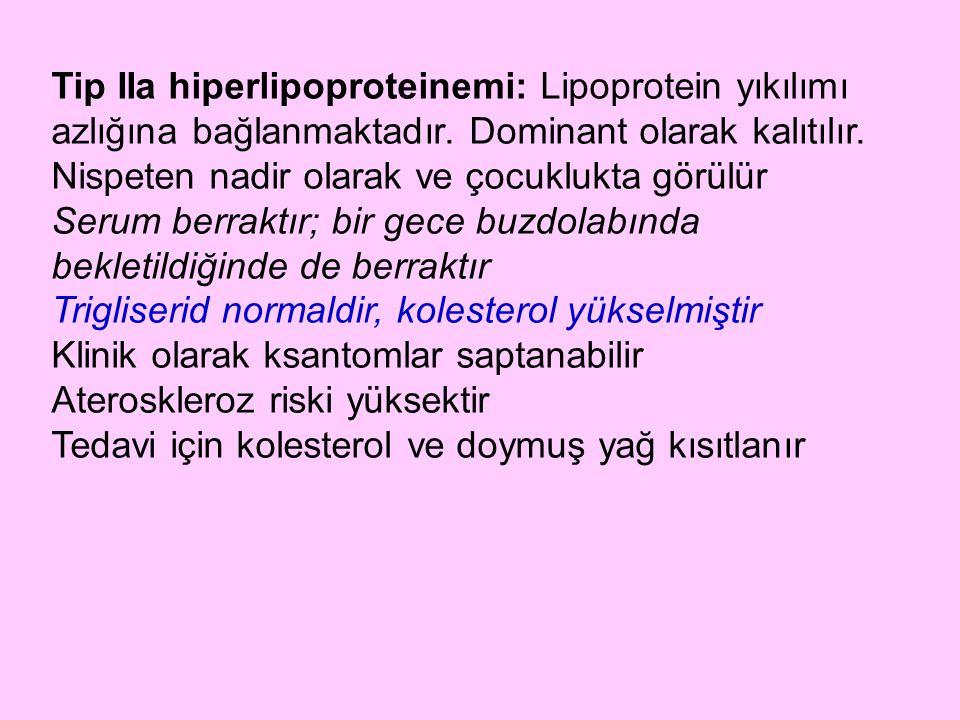 Tip IIa hiperlipoproteinemi: Lipoprotein yıkılımı azlığına bağlanmaktadır. Dominant olarak kalıtılır. Nispeten nadir olarak ve çocuklukta görülür